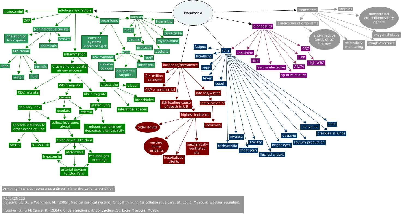 PneumoniacmapridpartNamehtmljpeg - Pneumonia us map