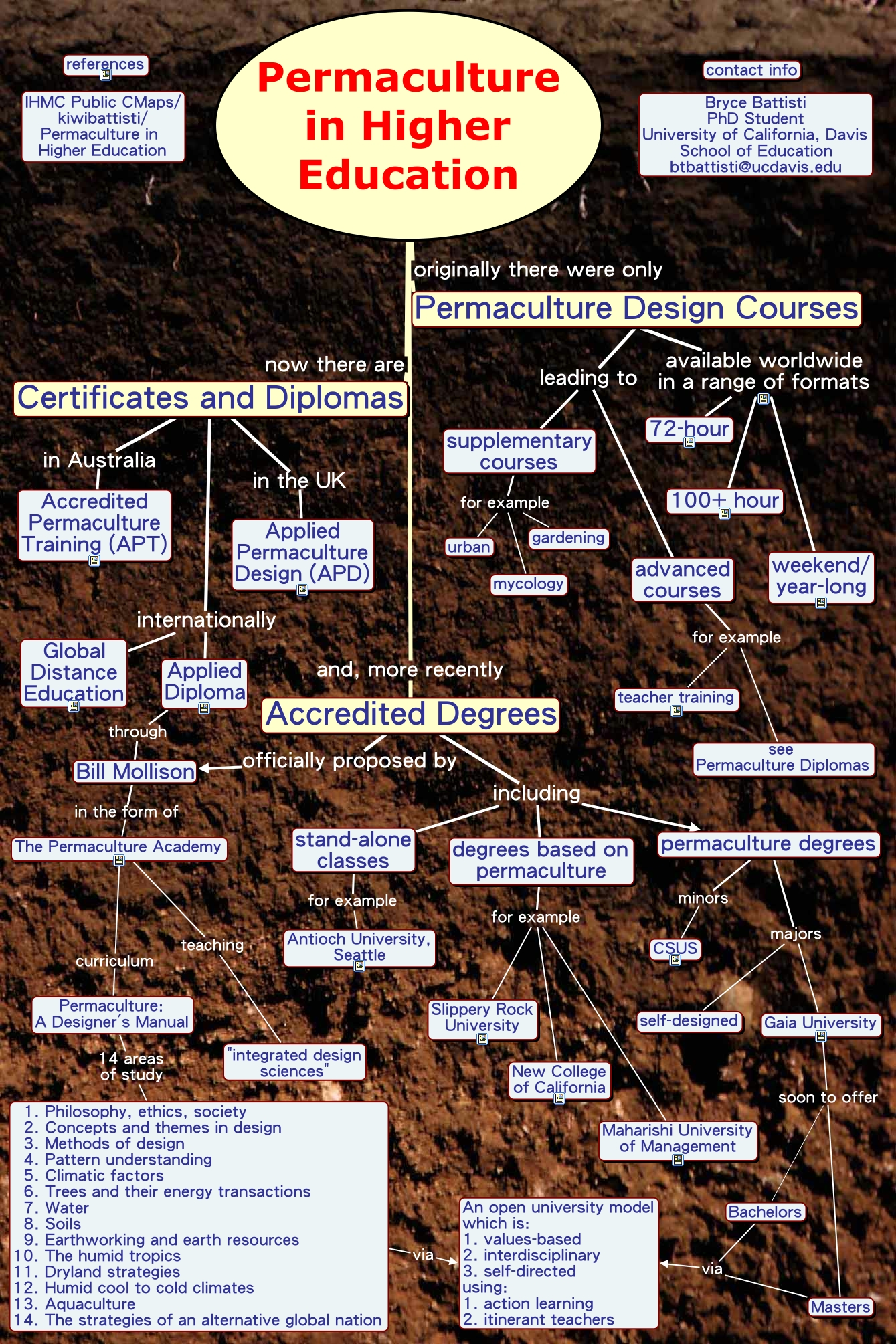 Permaculture Design Examples Google Search: Permaculture In Higher Education