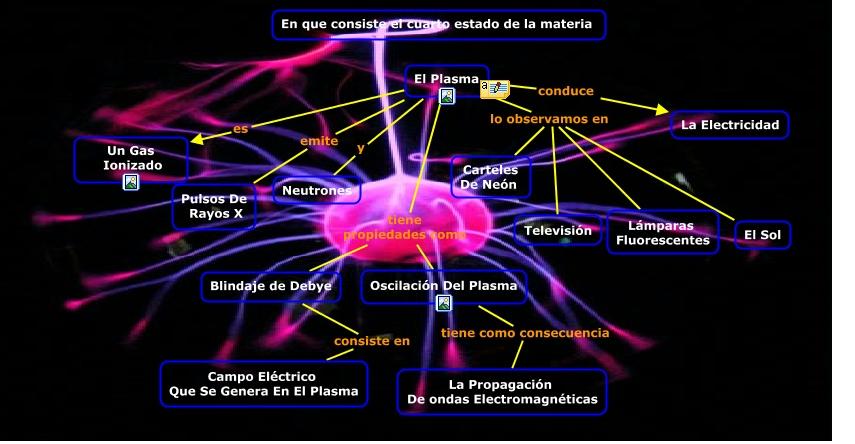 El Plasma - En que consiste el cuarto estado de la materia