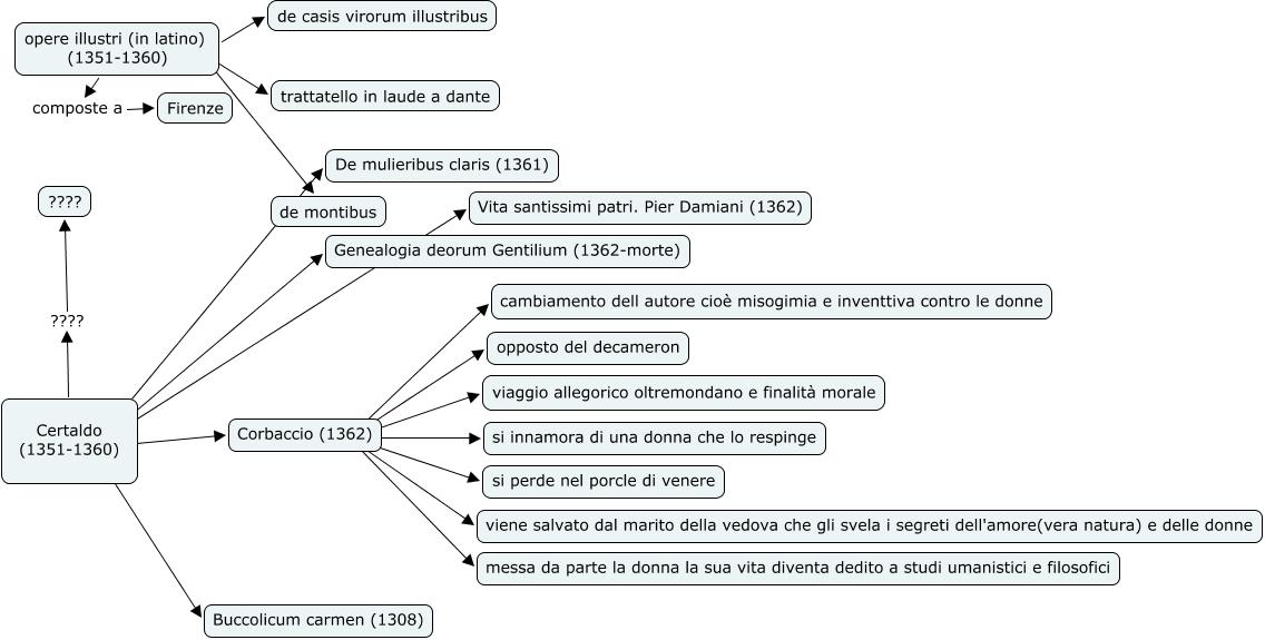Boccaccio genealogia deorum gentilium online dating 2
