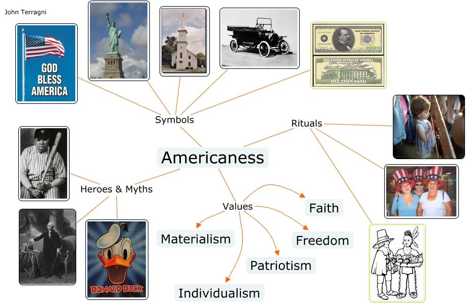 American Culture Map06
