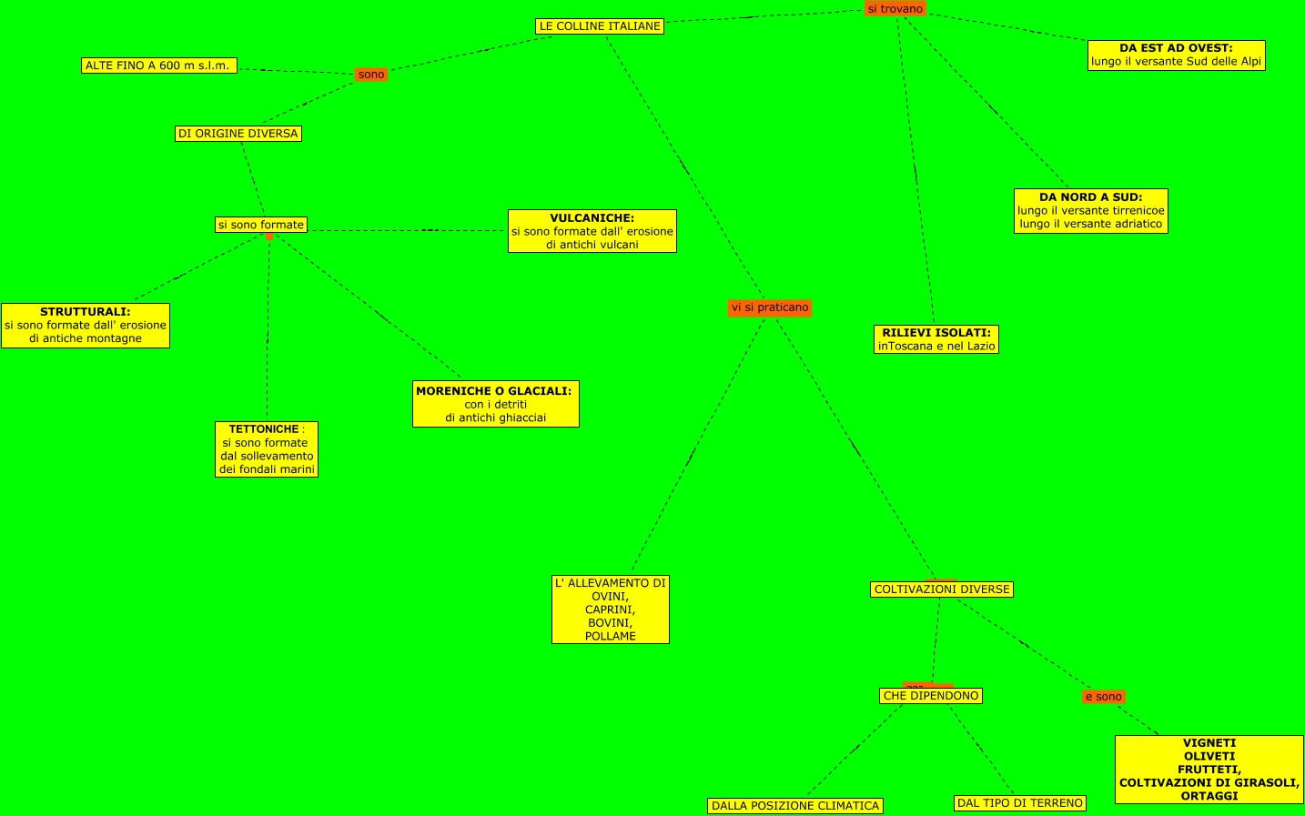 googlg maps with Colline 20italiane on 9601829 moreover Seasons In Seychellois Football further Details together with  besides Stmap.