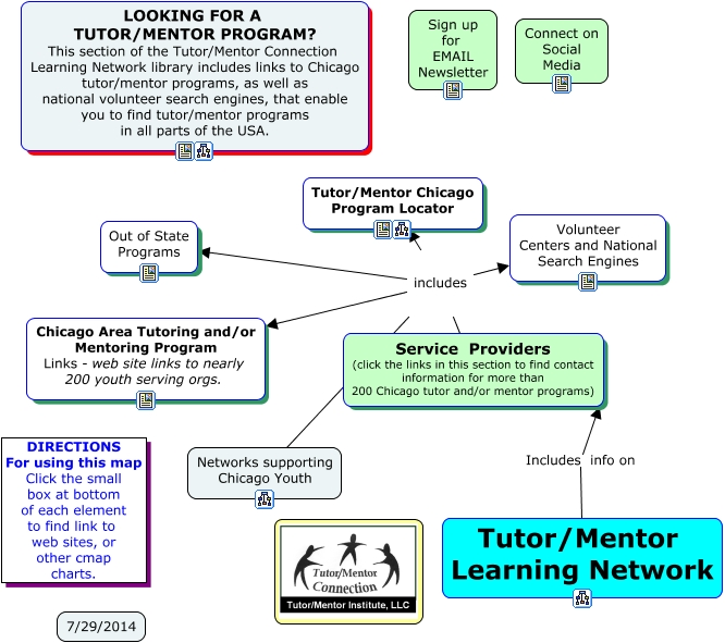 role of the mentor essay