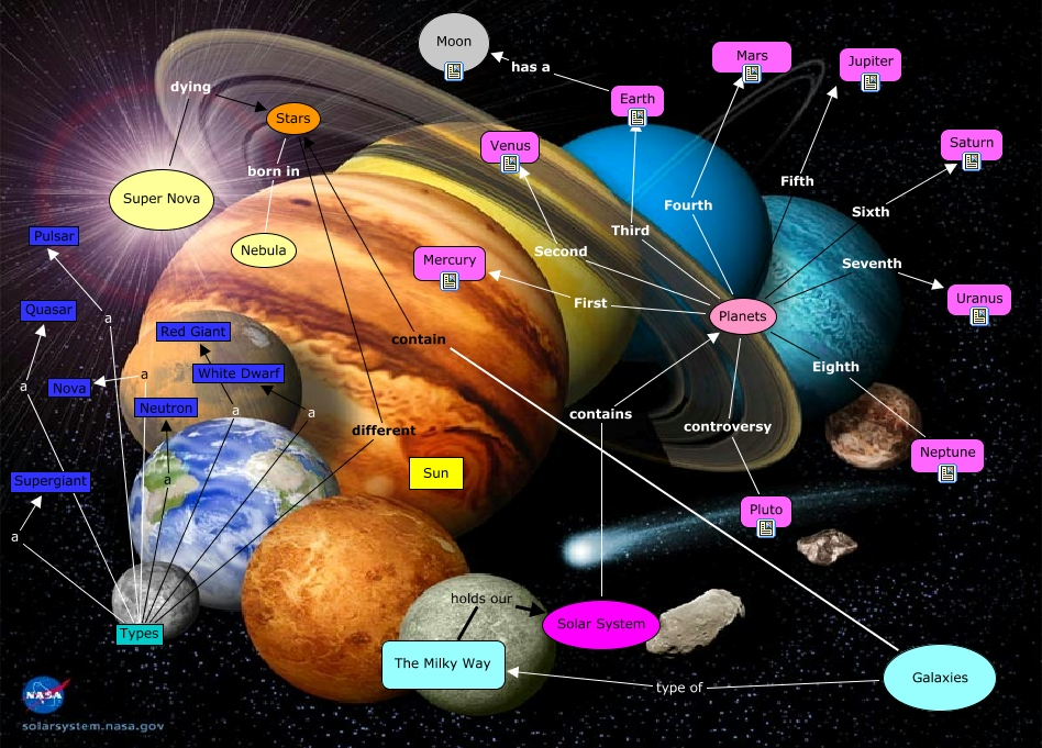 types of giant planet - photo #14