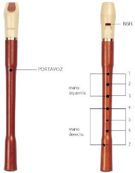 Aprende A Tocar La Flauta Dulce Hazlo Tu Mismo En Taringa