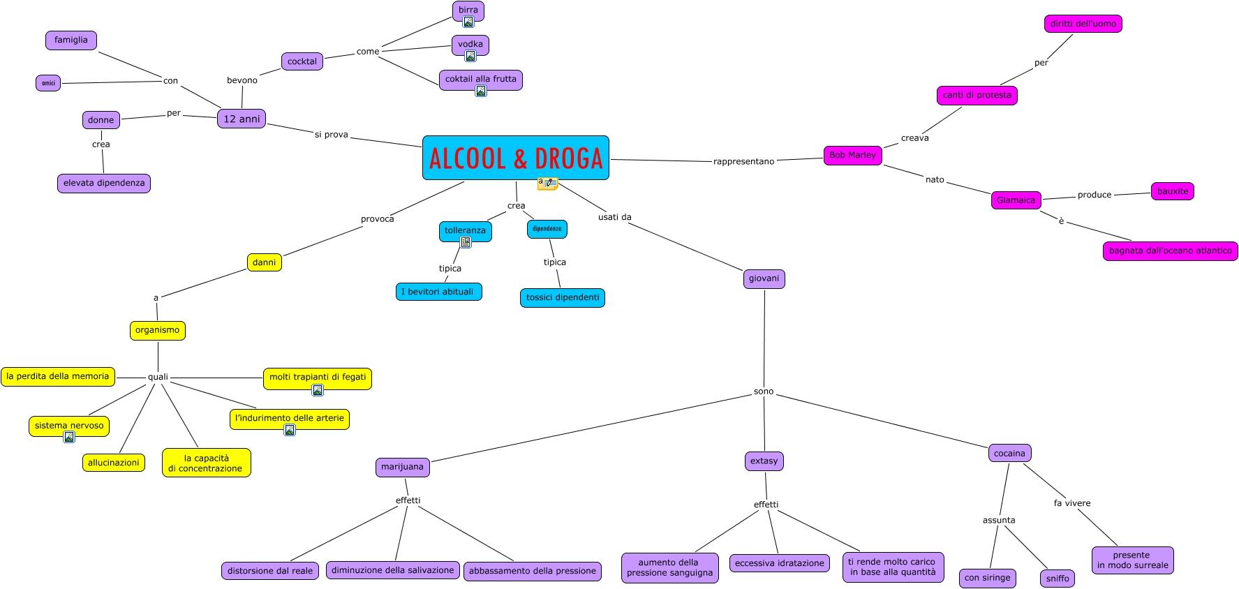 Alcol e la droga - Sali da bagno droga effetti ...