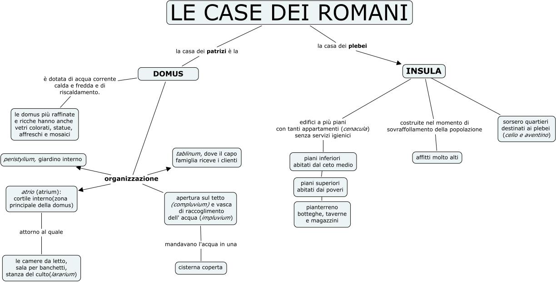 Case dei romani storia for 1 case di storia