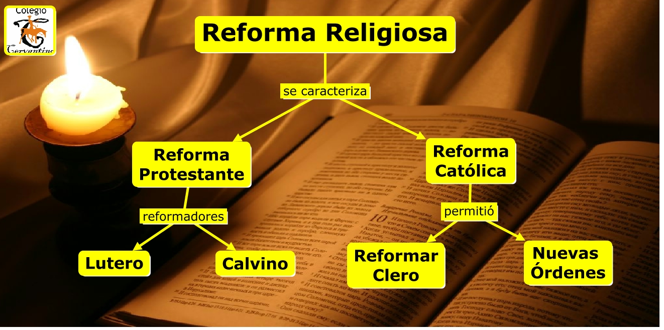 here maps with Reforma 20religiosa on Totalitarismo as well Riesgos 20Naturales besides Reforma 20Religiosa also SBReadResourceServlet in addition SUBMAPA 20CARACTER C3 8DSTICAS 20BARROCAS.
