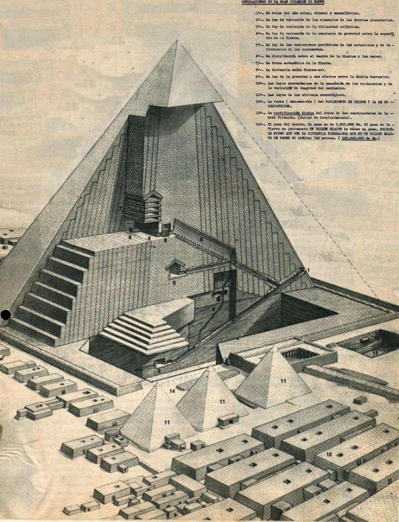 Architettura Egizia