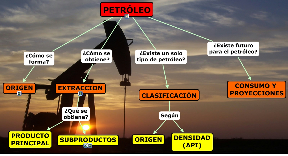 Proceso del petroleo for Como se extrae el marmol