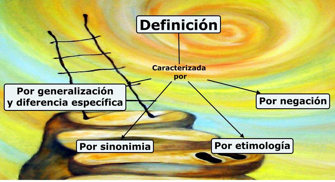 Definici n for Origen y definicion de oficina