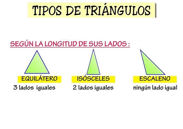 http://bromera.com/tl_files/activitatsdigitals/Capicua_3c_PF/cas_C3_u06_28_0_classificaTriangles.swf