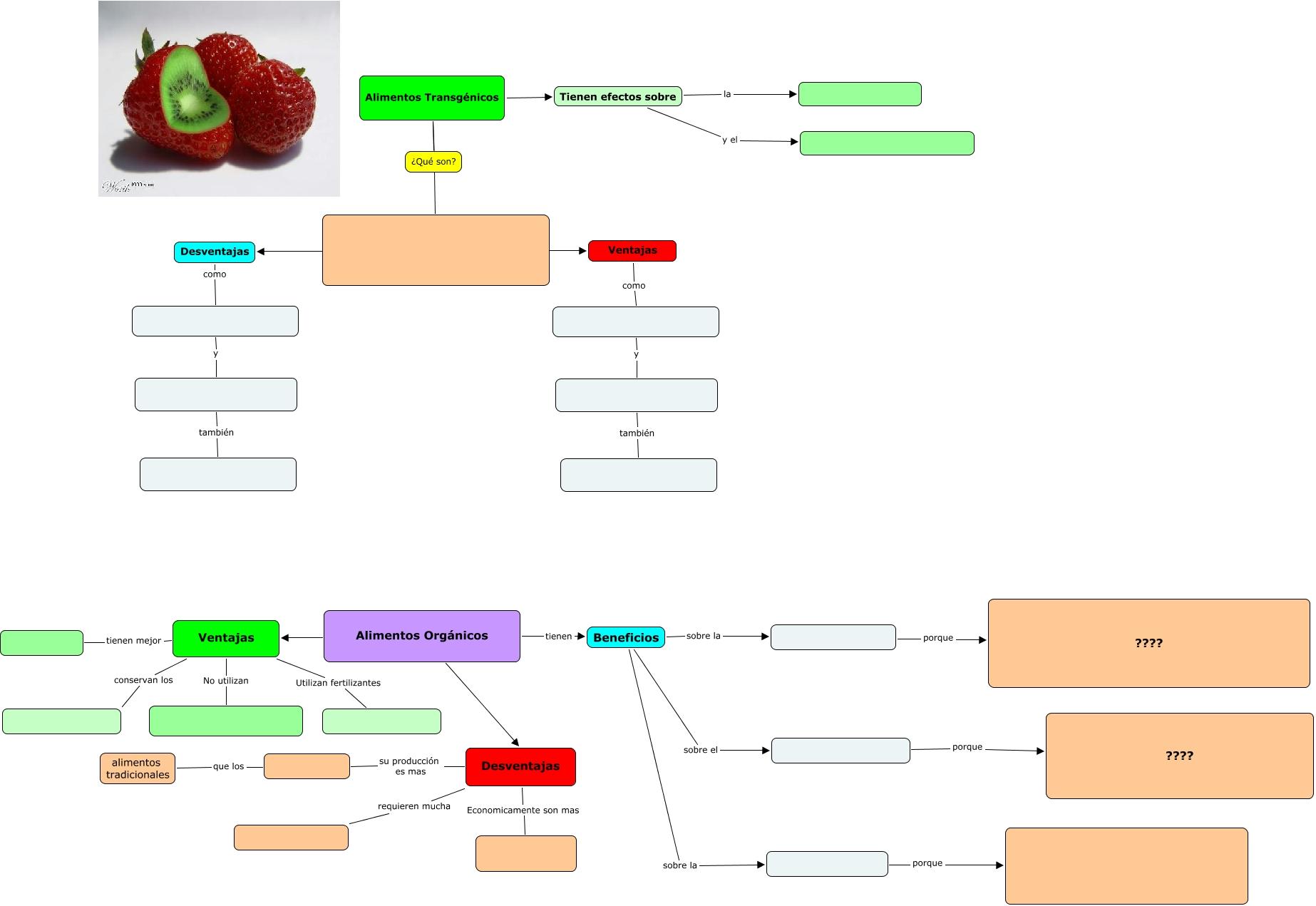 Transgenicos y organicos - Ventajas alimentos transgenicos ...