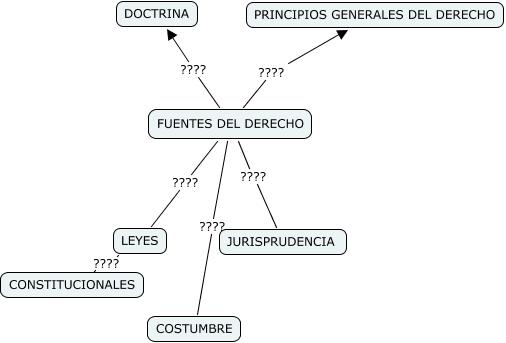 map 9 with Modificado on Gt Walsheim in addition 7936173672 furthermore 4 Lugares Donde Se Practica moreover 001 20estructura 20de 20la 20constitucion additionally Index.
