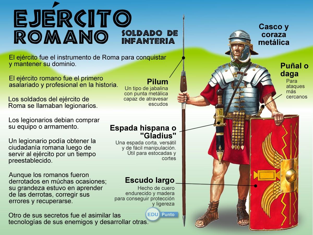 ejercito romano: