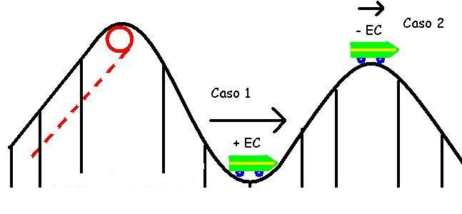 Energia Cinetica Formula Ejemplo Energia Cinetica Png