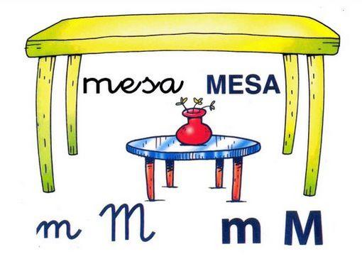 Consonante M