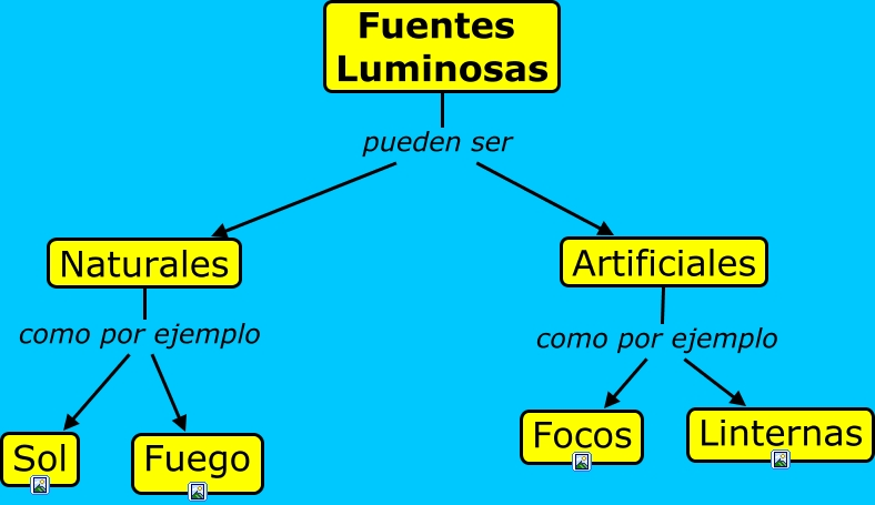 Fuentes luminosas for Fuentes artificiales
