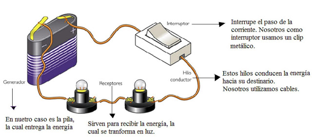 circuitos electricos