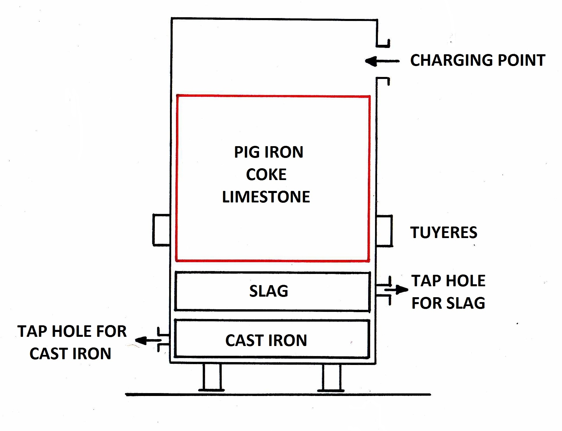Basic Thermostat Wiring Diagram : Basic thermostat wiring diagram wire
