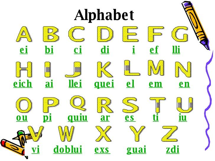Logo Design with Alphabet Letters  A  Z   LOGOTION