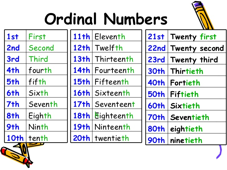 ordinal position worksheets