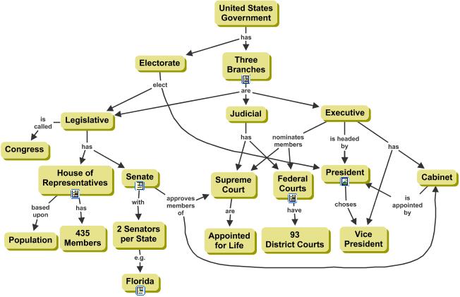 IHMC Public Cmaps - Us government maps