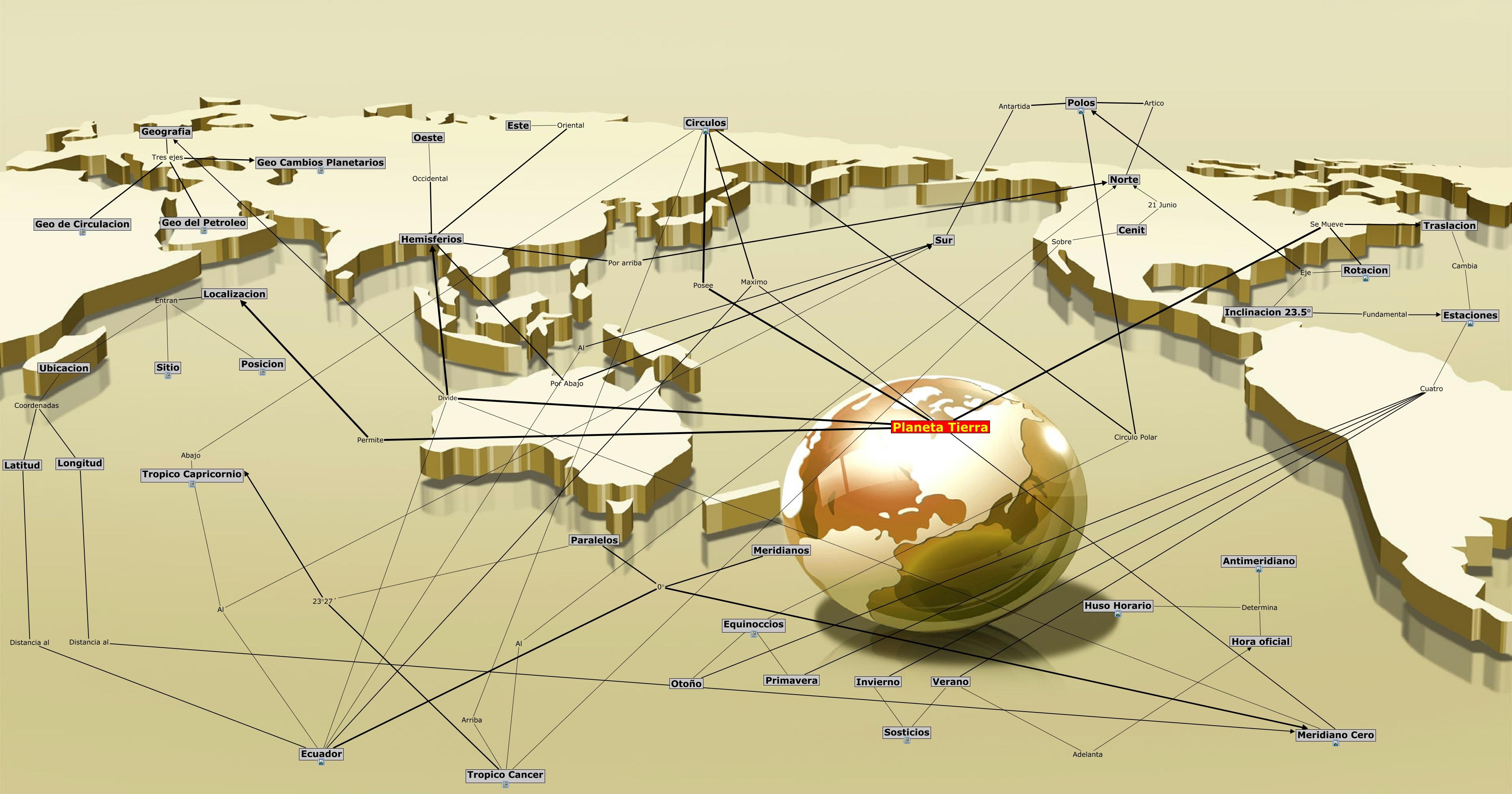 Integracion Areal Trabajo Practico - Hecho de Nuevo