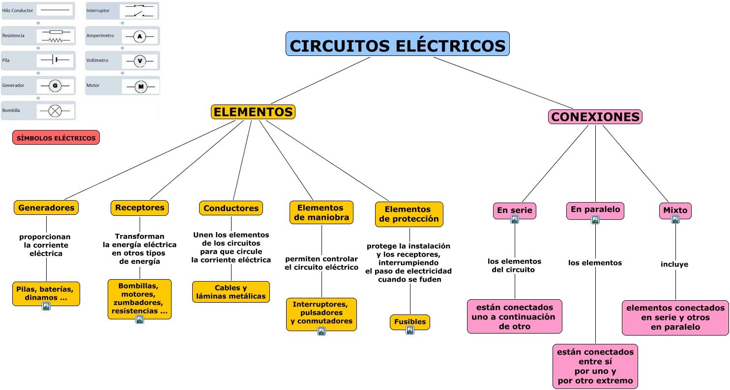 Circuito Electrico Simple : Cmap2 circuitos electricos
